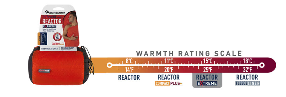 Liner Thermolite Reactor Extreme - Sea to Summit